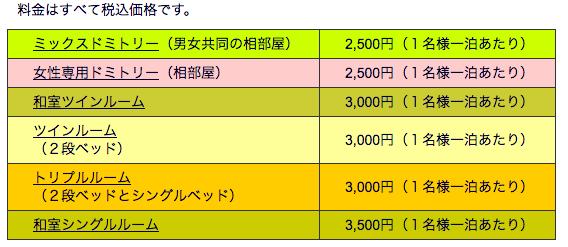 スクリーンショット 2016-04-08 12.37.26